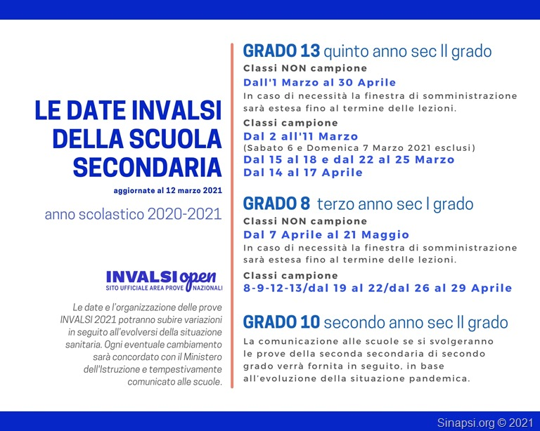 dateinvalsi_2021_secondaria